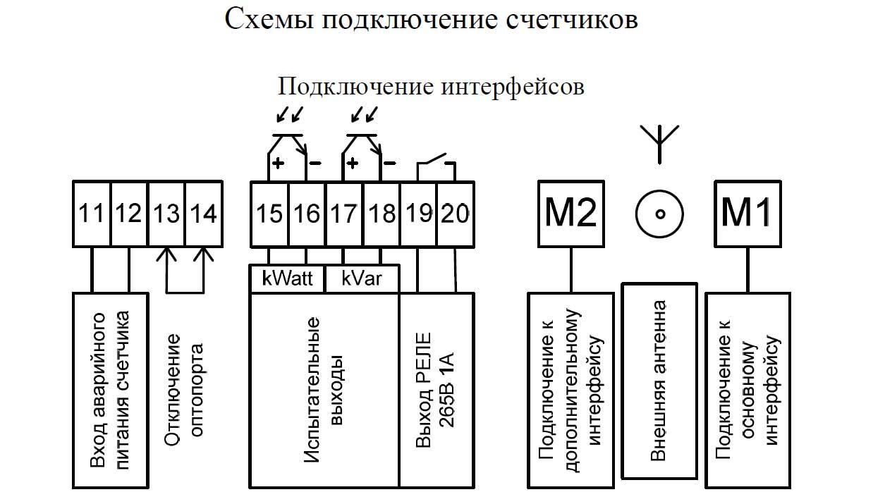 Схема подключения многотарифные электросчетчика
